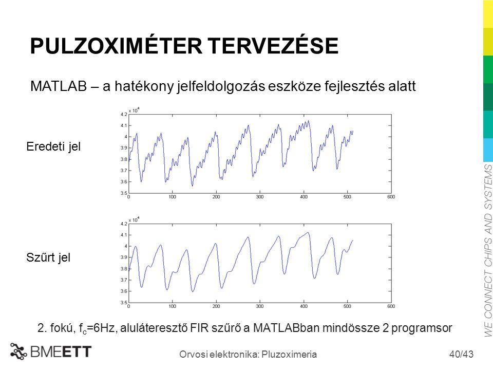 /43 Orvosi elektronika: Pluzoximeria 40 2. fokú, f c =6Hz, aluláteresztő FIR szűrő a MATLABban mindössze 2 programsor Eredeti jel Szűrt jel PULZOXIMÉT