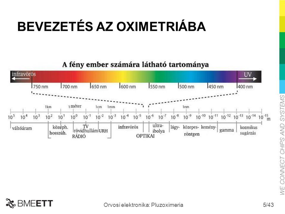 /43 Orvosi elektronika: Pluzoximeria 5 BEVEZETÉS AZ OXIMETRIÁBA