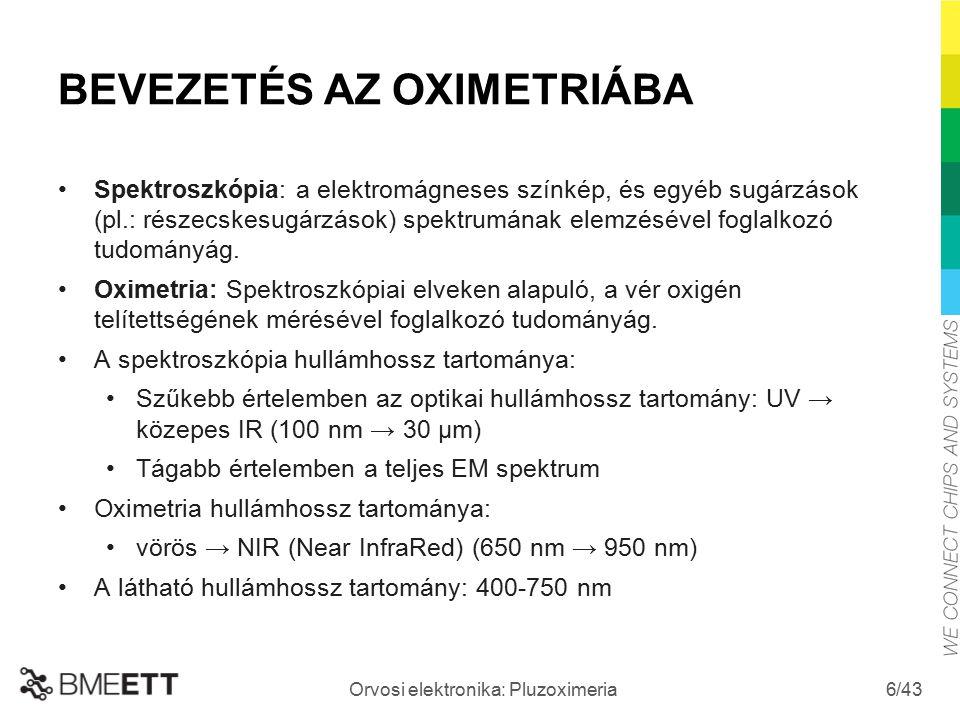 /43 Orvosi elektronika: Pluzoximeria 6 BEVEZETÉS AZ OXIMETRIÁBA Spektroszkópia: a elektromágneses színkép, és egyéb sugárzások (pl.: részecskesugárzás