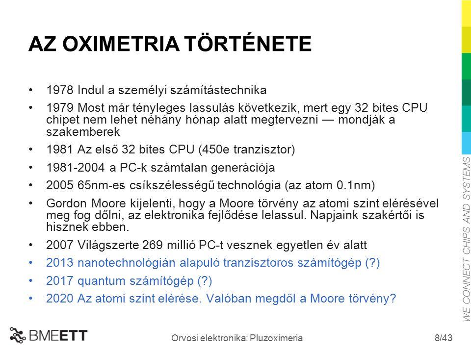 /43 Orvosi elektronika: Pluzoximeria 8 AZ OXIMETRIA TÖRTÉNETE 1978 Indul a személyi számítástechnika 1979 Most már tényleges lassulás következik, mert