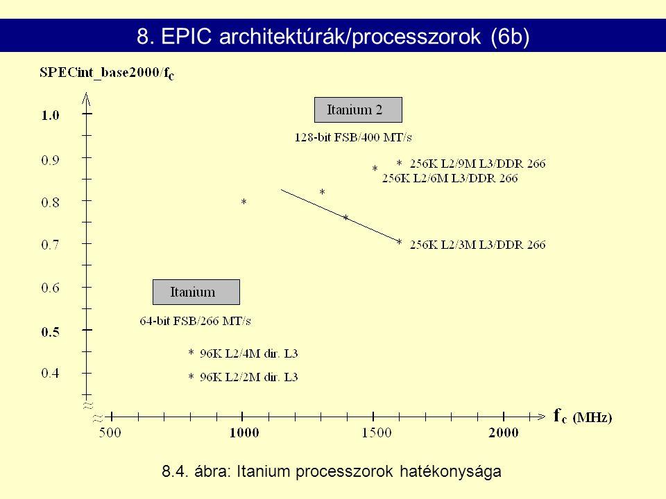 8.4. ábra: Itanium processzorok hatékonysága 8. EPIC architektúrák/processzorok (6b)