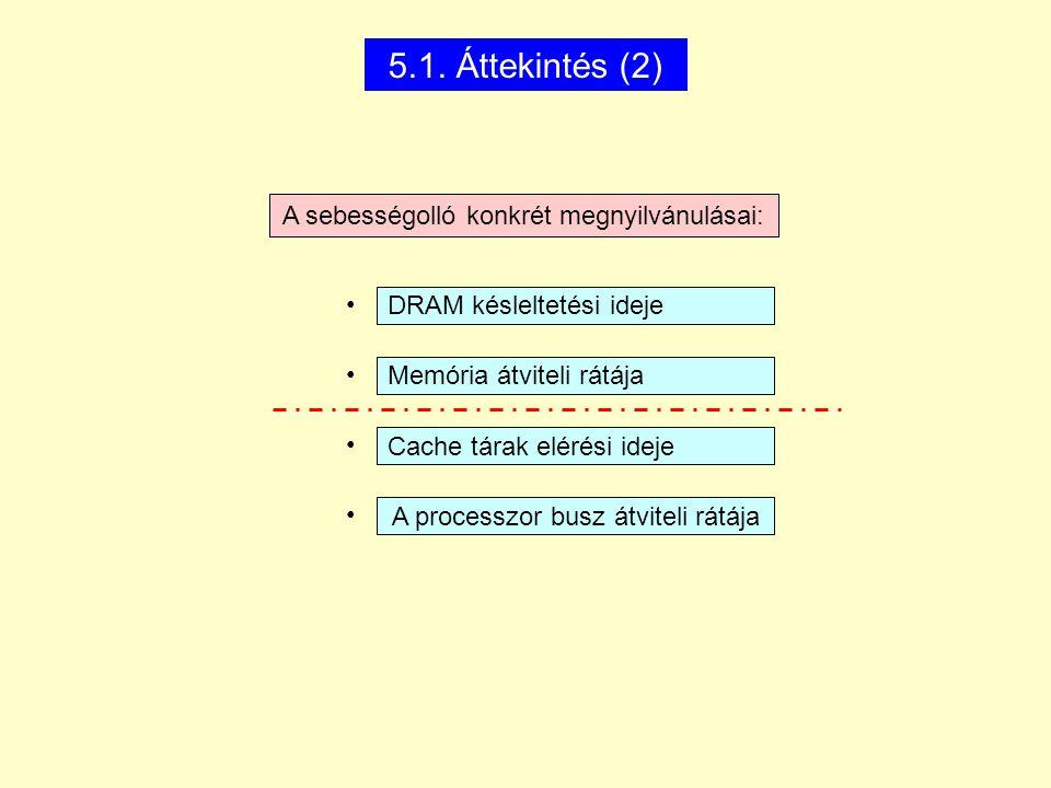 Memória átviteli rátája DRAM késleltetési ideje A processzor busz átviteli rátája Cache tárak elérési ideje 5.1.