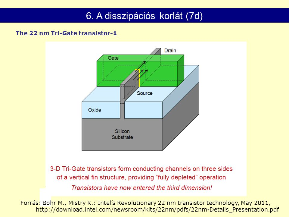 The 22 nm Tri-Gate transistor-1 6.