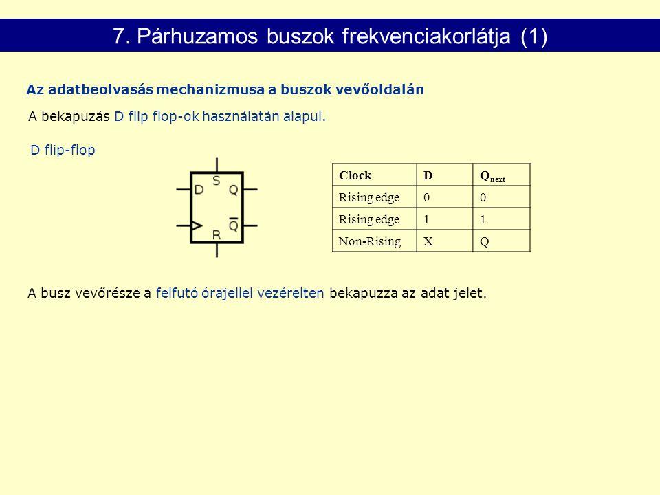 Az adatbeolvasás mechanizmusa a buszok vevőoldalán 7.