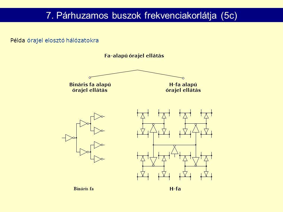 Bináris fa alapú órajel ellátás H-fa alapú órajel ellátás Fa-alapú órajel ellátás Bináris fa H-fa 7.