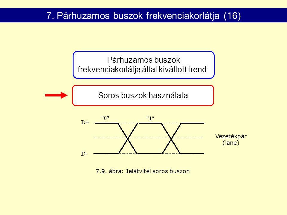 Soros buszok használata 7.9. ábra: Jelátvitel soros buszon 7.