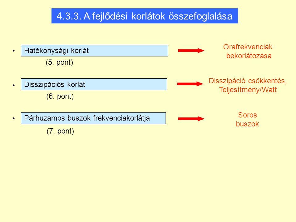 4.3.3. A fejlődési korlátok összefoglalása Párhuzamos buszok frekvenciakorlátja Disszipációs korlát Hatékonysági korlát (5. pont) (6. pont) (7. pont)
