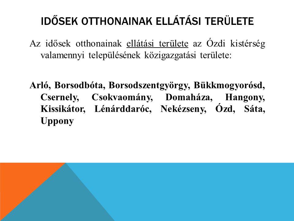 IDŐSEK OTTHONAINAK ELLÁTÁSI TERÜLETE Az idősek otthonainak ellátási területe az Ózdi kistérség valamennyi településének közigazgatási területe: Arló,