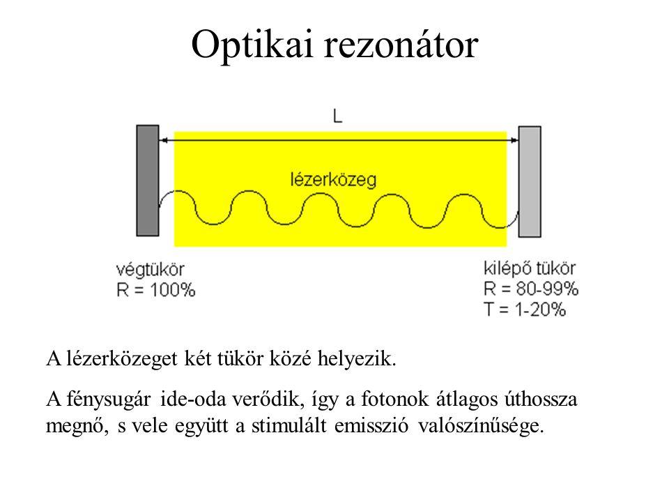 Optikai rezonátor A lézerközeget két tükör közé helyezik. A fénysugár ide-oda verődik, így a fotonok átlagos úthossza megnő, s vele együtt a stimulált