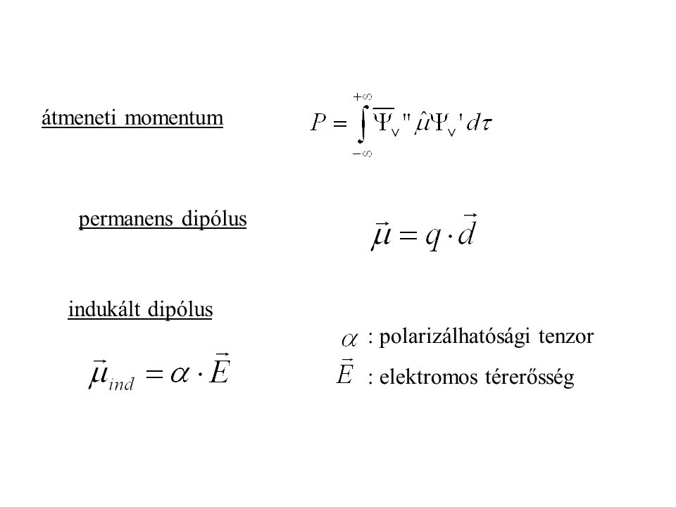 átmeneti momentum : polarizálhatósági tenzor : elektromos térerősség permanens dipólus indukált dipólus