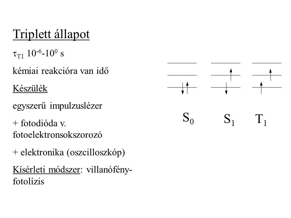 Triplett állapot  T1 10 -6 -10 0 s kémiai reakcióra van idő Készülék egyszerű impulzuslézer + fotodióda v. fotoelektronsokszorozó + elektronika (oszc