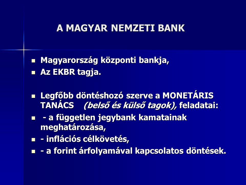 A MAGYAR NEMZETI BANK A MAGYAR NEMZETI BANK Magyarország központi bankja, Magyarország központi bankja, Az EKBR tagja.