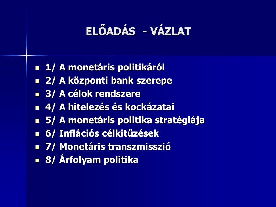 ELŐADÁS - VÁZLAT ELŐADÁS - VÁZLAT 1/ A monetáris politikáról 1/ A monetáris politikáról 2/ A központi bank szerepe 2/ A központi bank szerepe 3/ A célok rendszere 3/ A célok rendszere 4/ A hitelezés és kockázatai 4/ A hitelezés és kockázatai 5/ A monetáris politika stratégiája 5/ A monetáris politika stratégiája 6/ Inflációs célkitűzések 6/ Inflációs célkitűzések 7/ Monetáris transzmisszió 7/ Monetáris transzmisszió 8/ Árfolyam politika 8/ Árfolyam politika