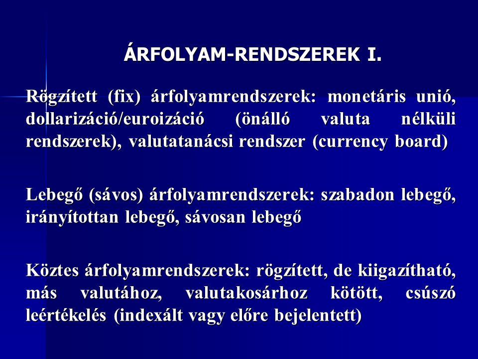 ÁRFOLYAM-RENDSZEREK I. Rögzített (fix) árfolyamrendszerek: monetáris unió, dollarizáció/euroizáció (önálló valuta nélküli rendszerek), valutatanácsi r