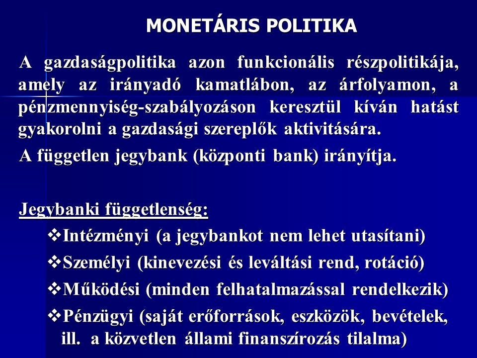 MONETÁRIS POLITIKA A gazdaságpolitika azon funkcionális részpolitikája, amely az irányadó kamatlábon, az árfolyamon, a pénzmennyiség-szabályozáson keresztül kíván hatást gyakorolni a gazdasági szereplők aktivitására.