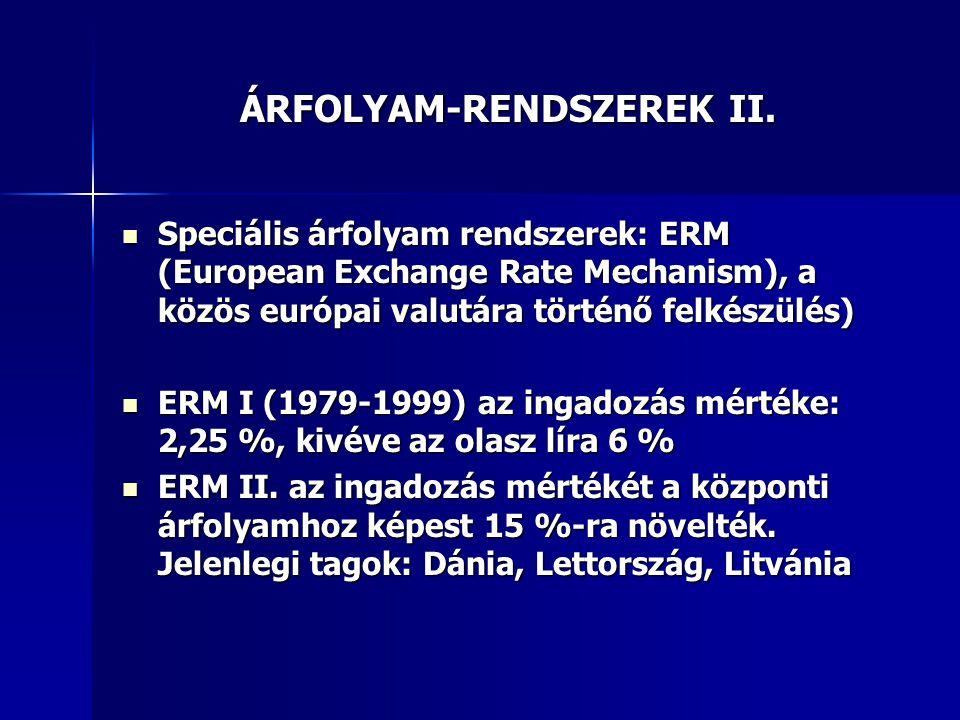 ÁRFOLYAM-RENDSZEREK II. Speciális árfolyam rendszerek: ERM (European Exchange Rate Mechanism), a közös európai valutára történő felkészülés) Speciális