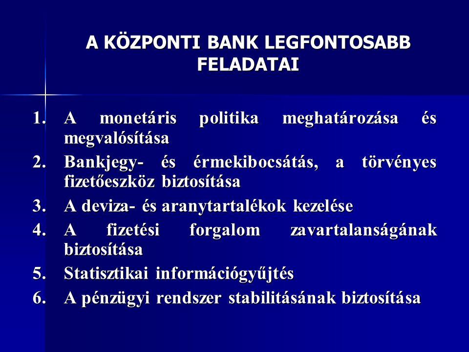 A KÖZPONTI BANK LEGFONTOSABB FELADATAI 1.A monetáris politika meghatározása és megvalósítása 2.Bankjegy- és érmekibocsátás, a törvényes fizetőeszköz b