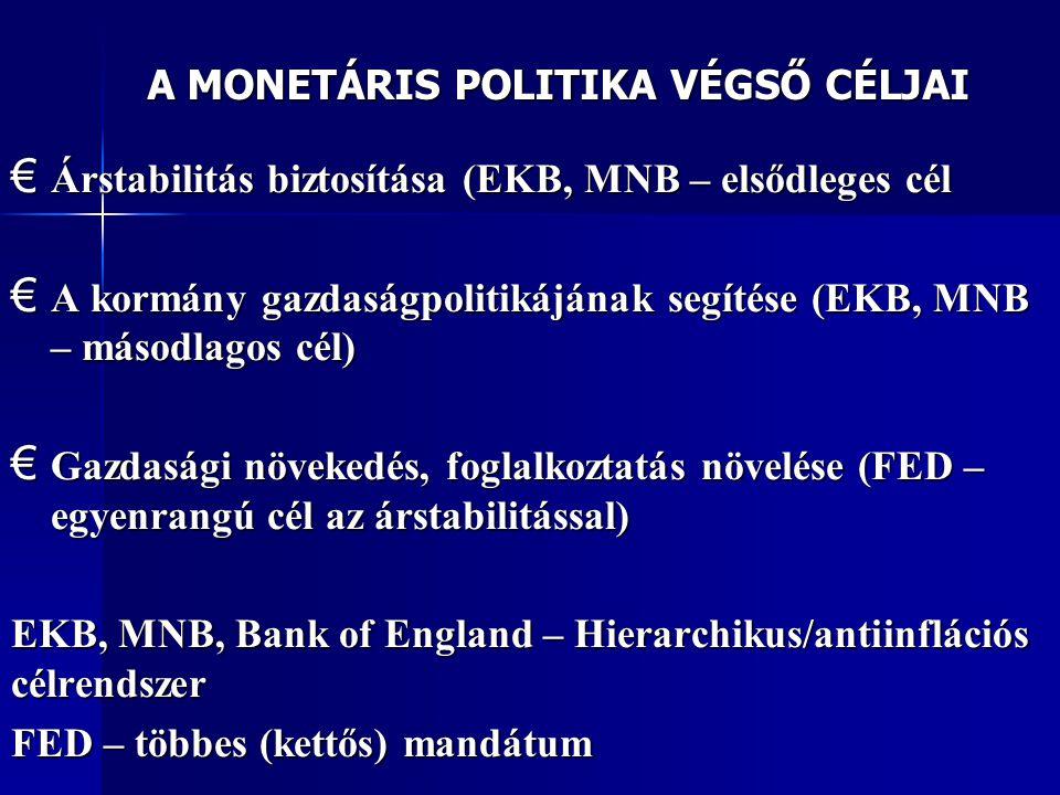 A MONETÁRIS POLITIKA VÉGSŐ CÉLJAI € Árstabilitás biztosítása (EKB, MNB – elsődleges cél € A kormány gazdaságpolitikájának segítése (EKB, MNB – másodla