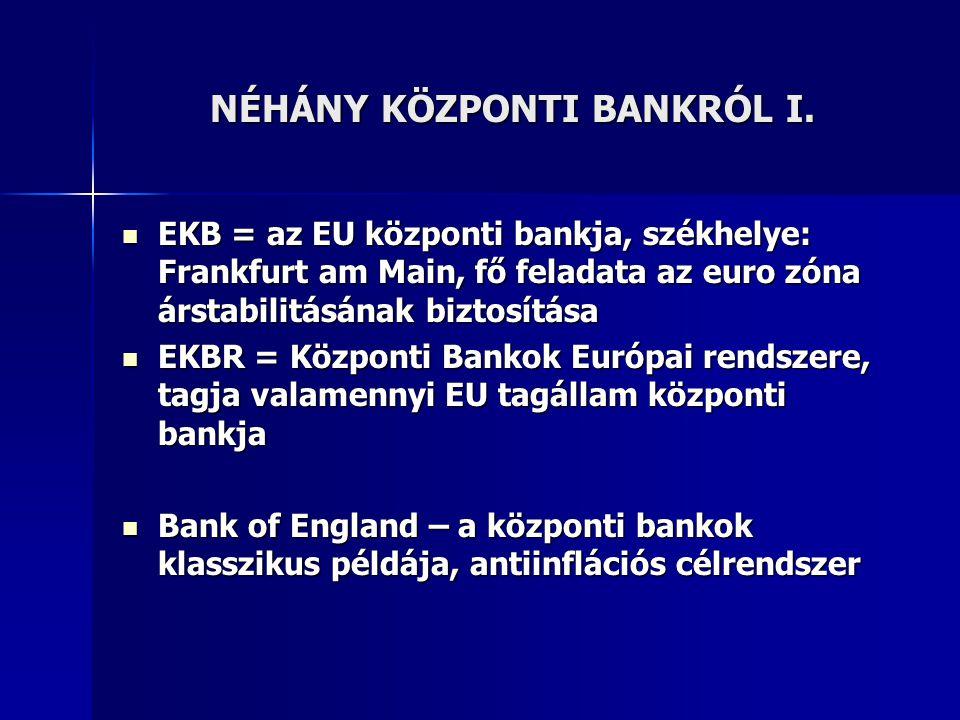 NÉHÁNY KÖZPONTI BANKRÓL I. NÉHÁNY KÖZPONTI BANKRÓL I. EKB = az EU központi bankja, székhelye: Frankfurt am Main, fő feladata az euro zóna árstabilitás
