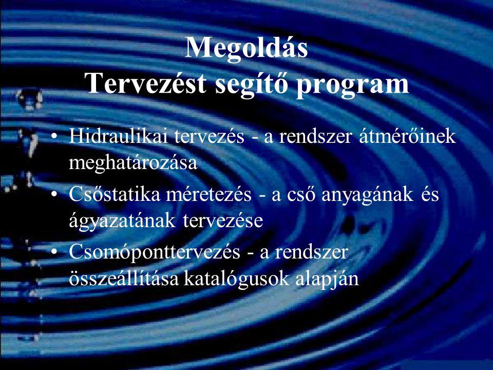 Megoldás Tervezést segítő program Hidraulikai tervezés - a rendszer átmérőinek meghatározása Csőstatika méretezés - a cső anyagának és ágyazatának ter