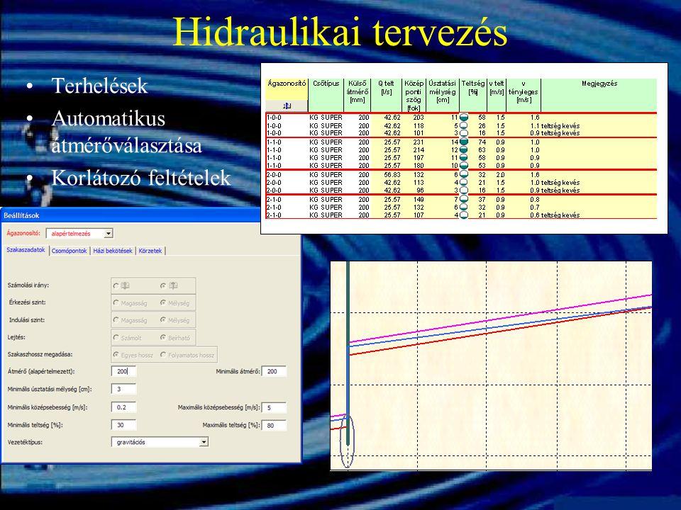 Hidraulika - átemelők Szakaszonként határozzuk meg az átmérőt és ezzel a nyomásveszteséget A program egy átmérőt határoz meg a megengedhető nyomásveszteség és a mértékadó magas pont feletti nyomásértékből,