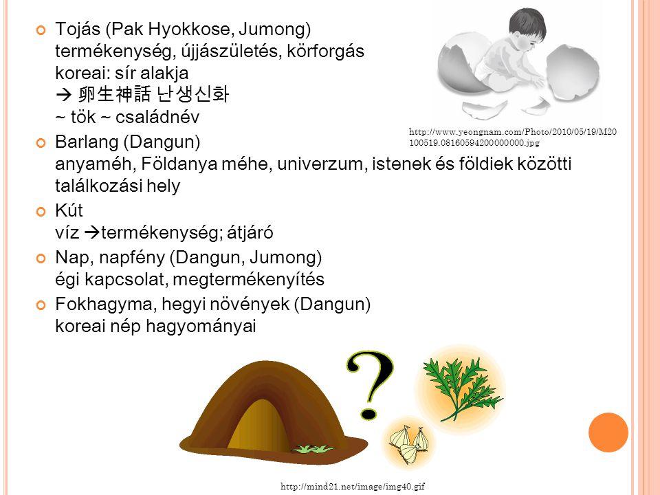 Tojás (Pak Hyokkose, Jumong) termékenység, újjászületés, körforgás koreai: sír alakja  卵生神話 난생신화 ~ tök ~ családnév Barlang (Dangun) anyaméh, Földanya méhe, univerzum, istenek és földiek közötti találkozási hely Kút víz  termékenység; átjáró Nap, napfény (Dangun, Jumong) égi kapcsolat, megtermékenyítés Fokhagyma, hegyi növények (Dangun) koreai nép hagyományai http://www.yeongnam.com/Photo/2010/05/19/M20 100519.08160594200000000.jpg http://mind21.net/image/img40.gif