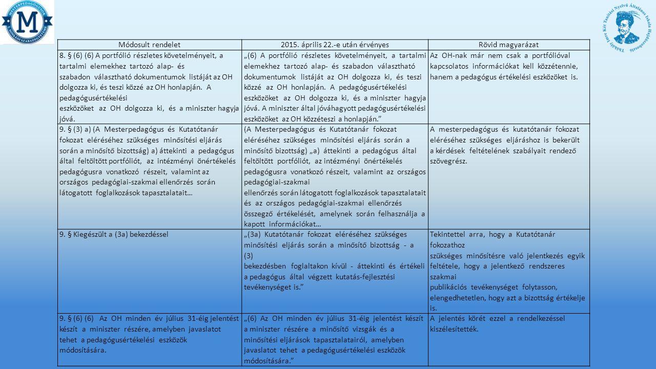 Módosult rendelet2015.április 22.-e után érvényesRövid magyarázat 8.