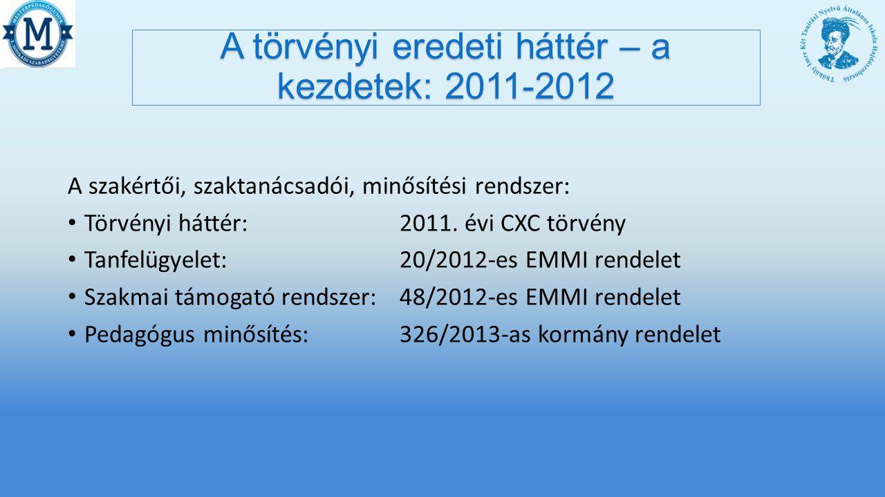 A törvényi eredeti háttér – a kezdetek: 2011-2012 A szakértői, szaktanácsadói, minősítési rendszer: Törvényi háttér: 2011.