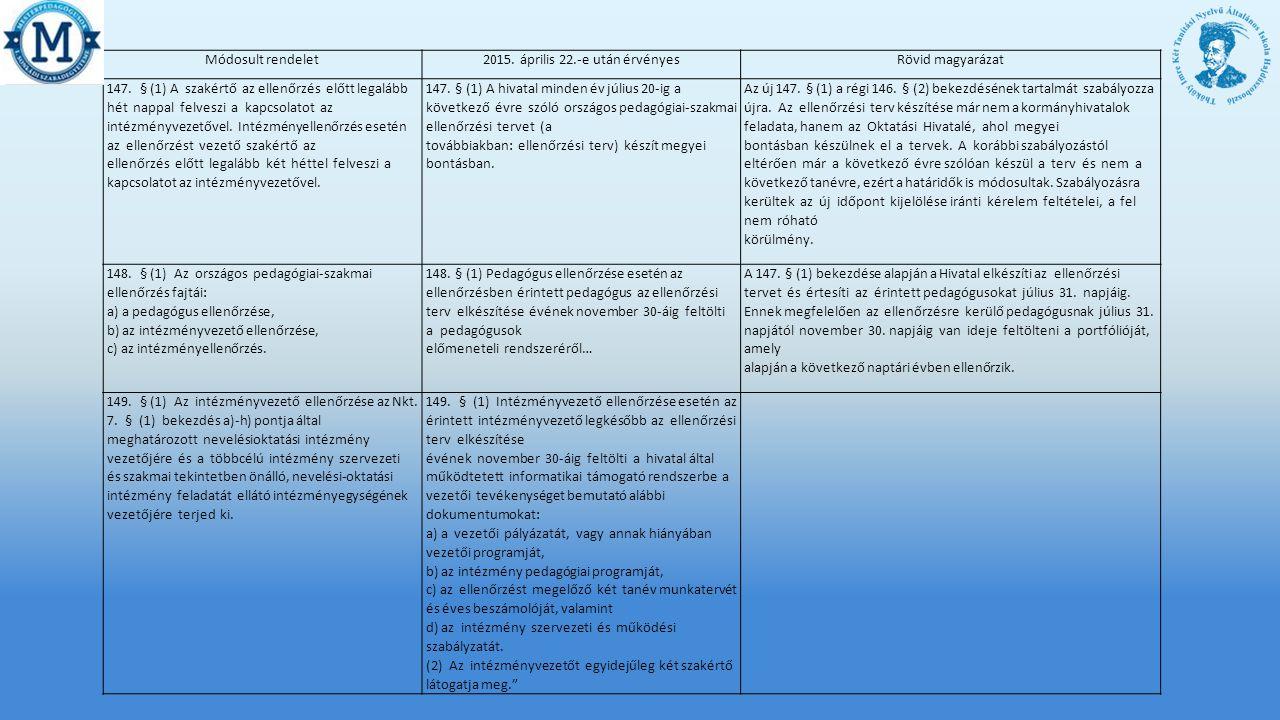 Módosult rendelet2015.április 22.-e után érvényesRövid magyarázat 11.
