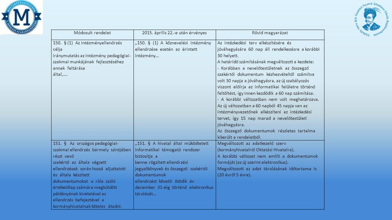 Módosult rendelet2015.április 22.-e után érvényesRövid magyarázat 150.