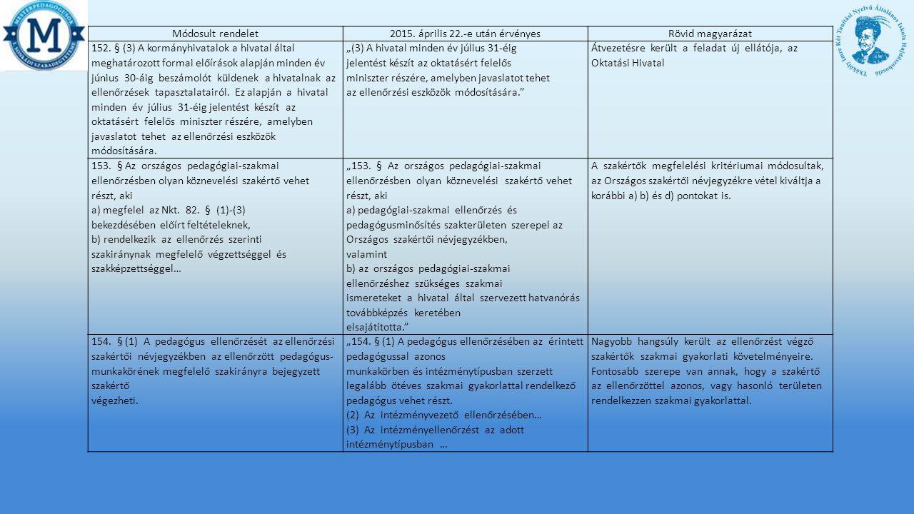 Módosult rendelet2015.április 22.-e után érvényesRövid magyarázat 155.
