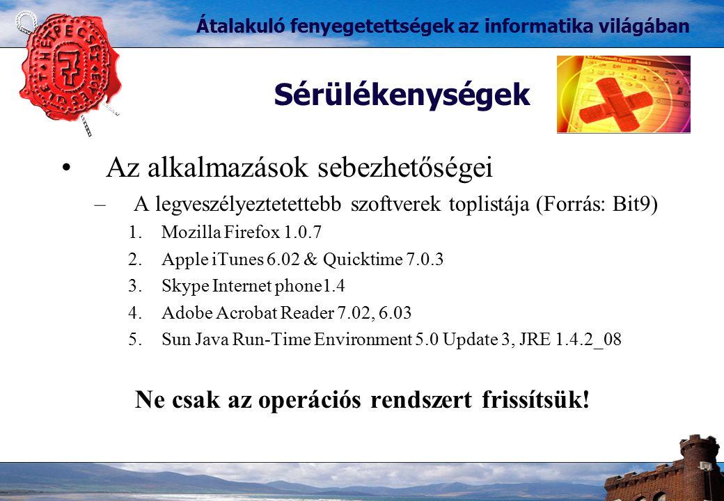 Az alkalmazások sebezhetőségei –A legveszélyeztetettebb szoftverek toplistája (Forrás: Bit9) 1.Mozilla Firefox 1.0.7 2.Apple iTunes 6.02 & Quicktime 7
