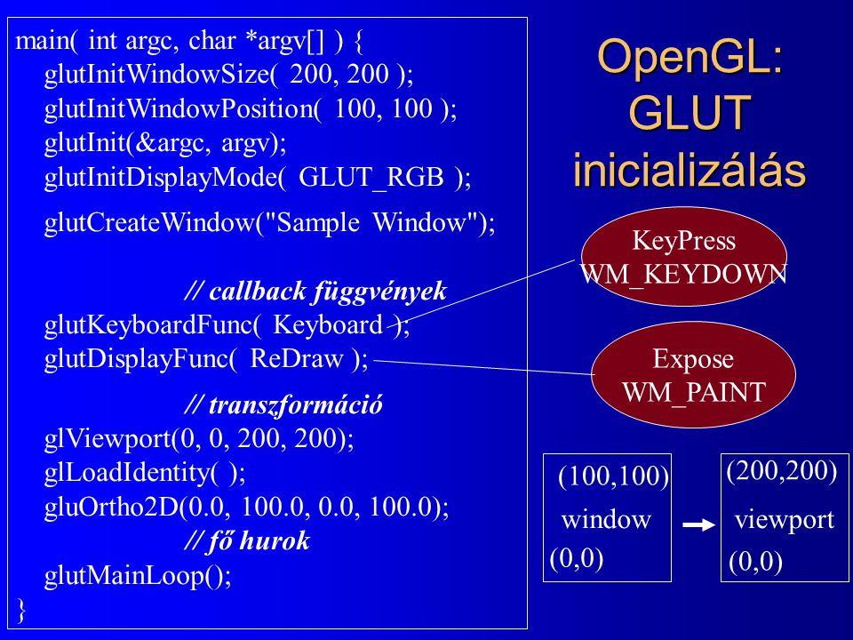 OpenGL: GLUT inicializálás main( int argc, char *argv[] ) { glutInitWindowSize( 200, 200 ); glutInitWindowPosition( 100, 100 ); glutInit(&argc, argv); glutInitDisplayMode( GLUT_RGB ); glutCreateWindow( Sample Window ); // callback függvények glutKeyboardFunc( Keyboard ); glutDisplayFunc( ReDraw ); // transzformáció glViewport(0, 0, 200, 200); glLoadIdentity( ); gluOrtho2D(0.0, 100.0, 0.0, 100.0); // fő hurok glutMainLoop(); } windowviewport (0,0) (100,100) (0,0) (200,200) KeyPress WM_KEYDOWN Expose WM_PAINT