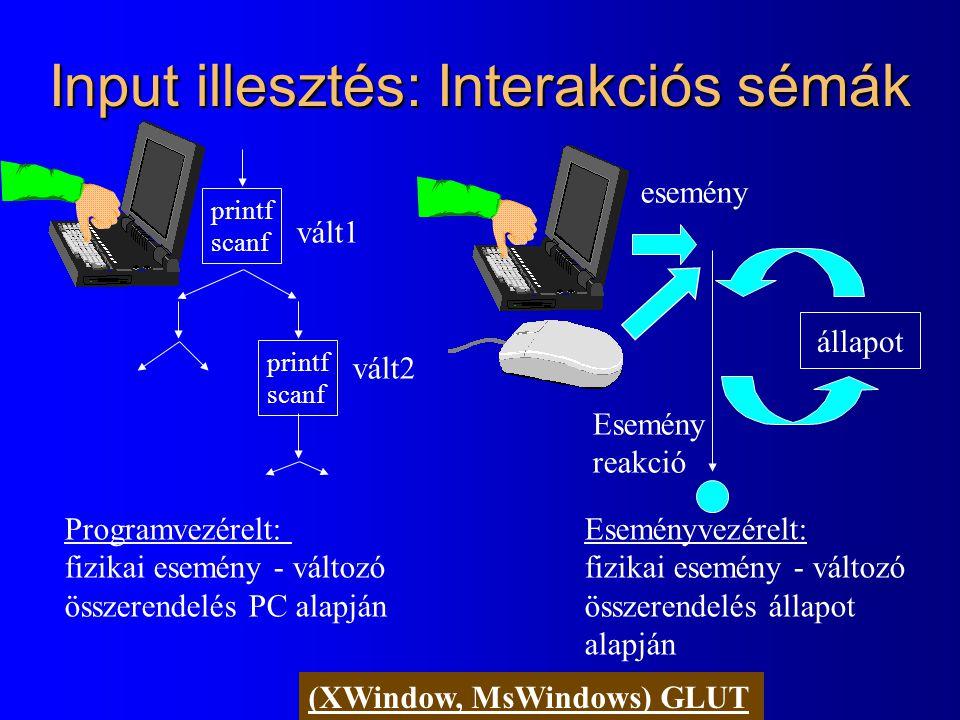 Input illesztés: Interakciós sémák printf scanf printf scanf vált1 vált2 Programvezérelt: fizikai esemény - változó összerendelés PC alapján esemény állapot Esemény reakció Eseményvezérelt: fizikai esemény - változó összerendelés állapot alapján (XWindow, MsWindows) GLUT