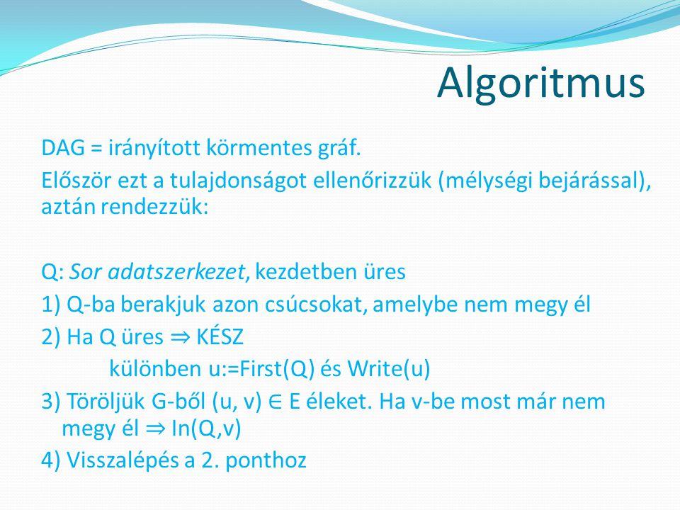 Algoritmus DAG = irányított körmentes gráf.