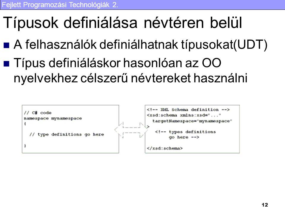 Fejlett Programozási Technológiák 2. 12 Típusok definiálása névtéren belül A felhasználók definiálhatnak típusokat(UDT) Típus definiáláskor hasonlóan