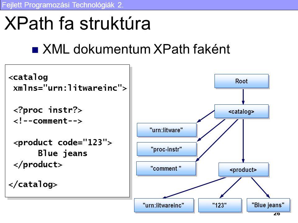 Fejlett Programozási Technológiák 2. 26 XPath fa struktúra XML dokumentum XPath faként <catalog xmlns=