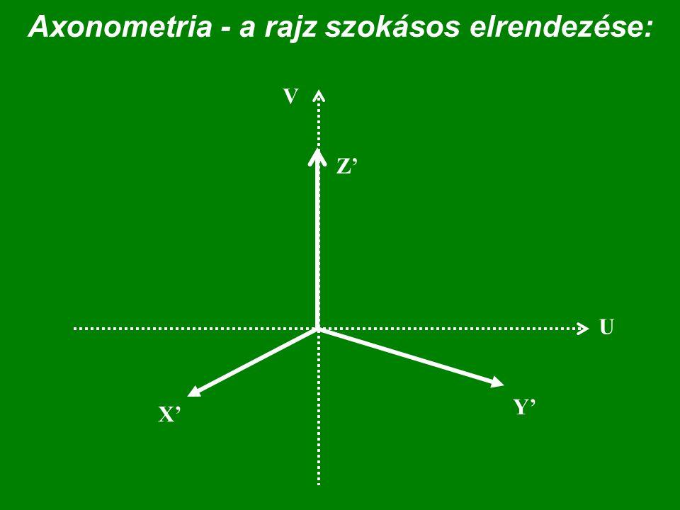 Axonometria - a rajz szokásos elrendezése: Y' X' Z' U V
