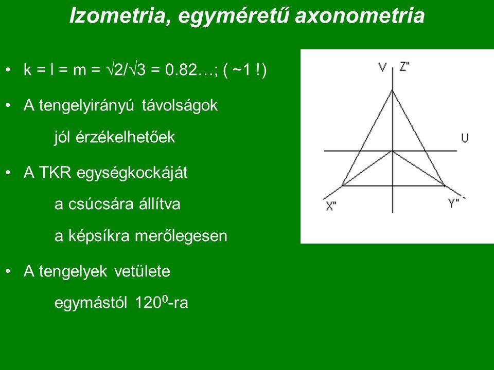 Izometria, egyméretű axonometria k = l = m =  2/  3 = 0.82…; ( ~1 !) A tengelyirányú távolságok jól érzékelhetőek A TKR egységkockáját a csúcsára ál