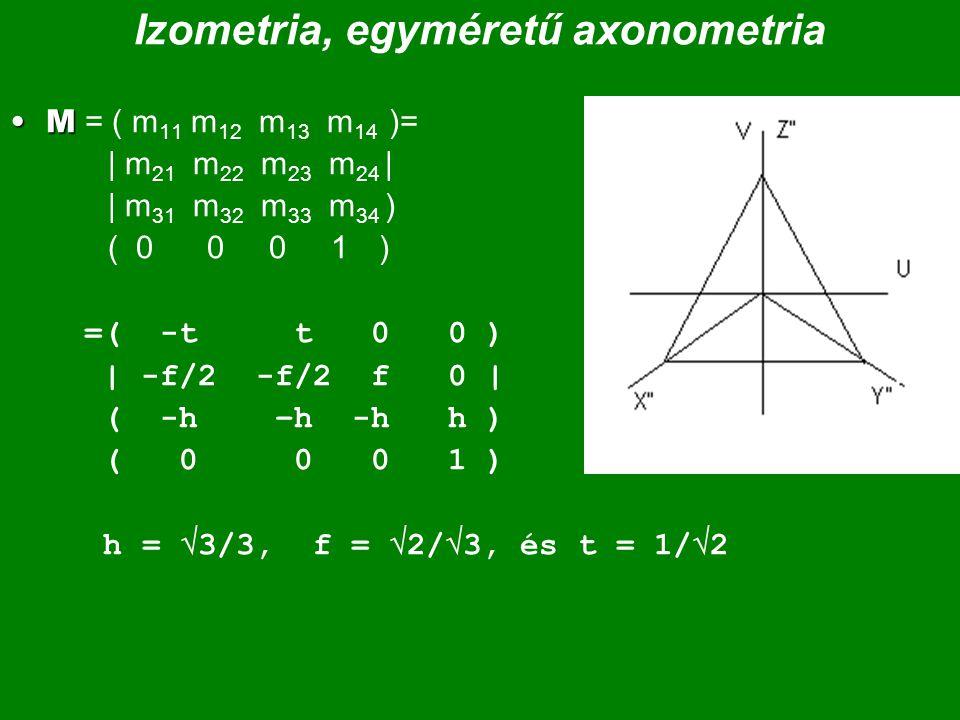 Izometria, egyméretű axonometria MM = ( m 11 m 12 m 13 m 14 )= | m 21 m 22 m 23 m 24 | | m 31 m 32 m 33 m 34 ) ( 0 0 0 1 ) =( -t t 0 0 ) | -f/2 -f/2 f