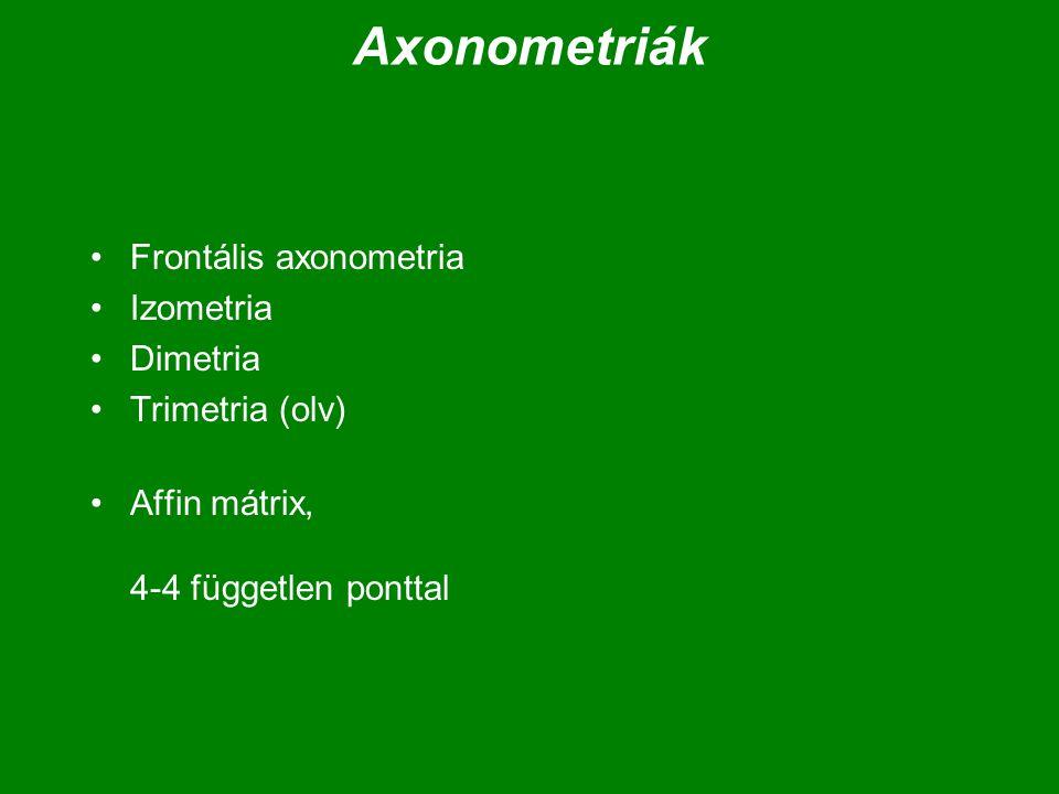 Axonometriák Frontális axonometria Izometria Dimetria Trimetria (olv) Affin mátrix, 4-4 független ponttal