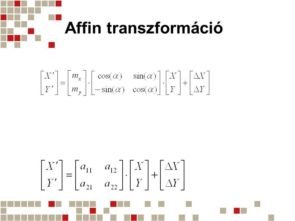 Affin transzformáció