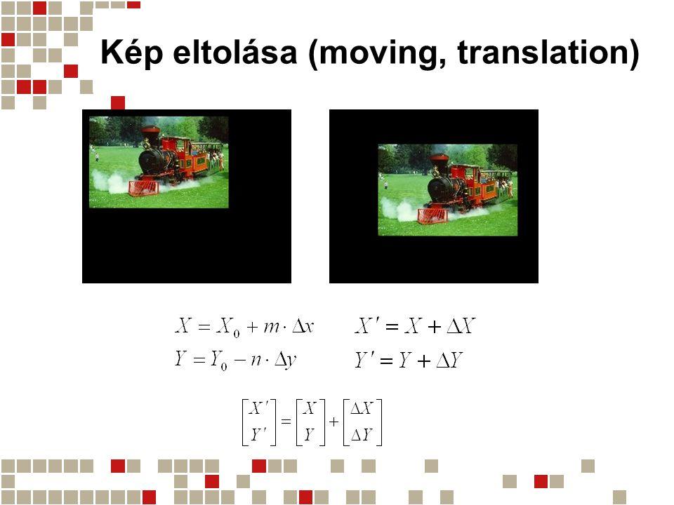 Kép eltolása (moving, translation)
