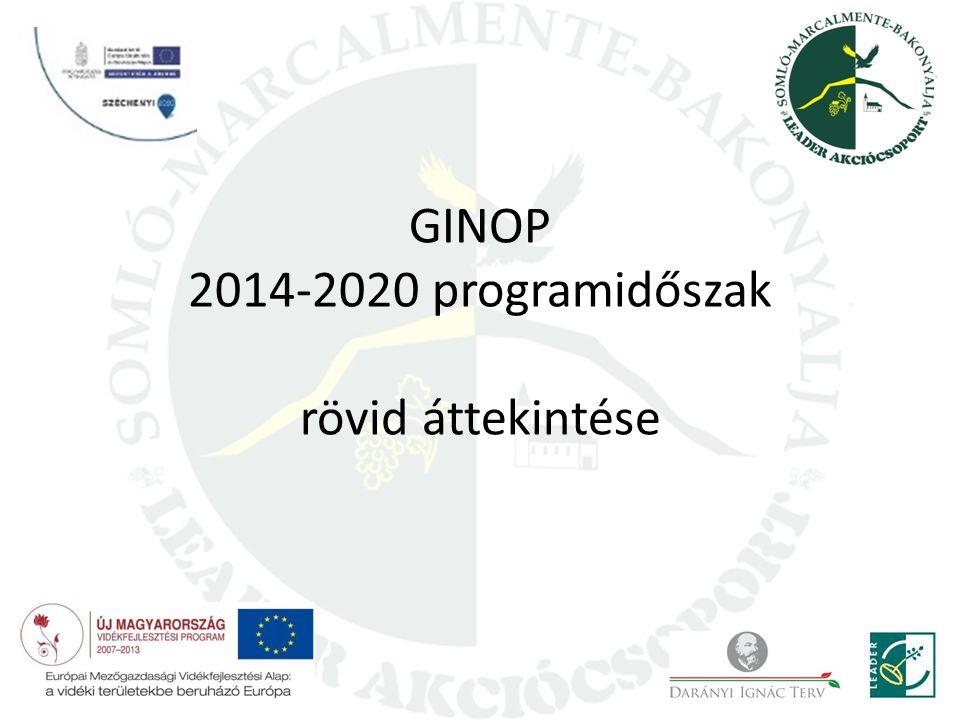 GINOP 2014-2020 programidőszak rövid áttekintése