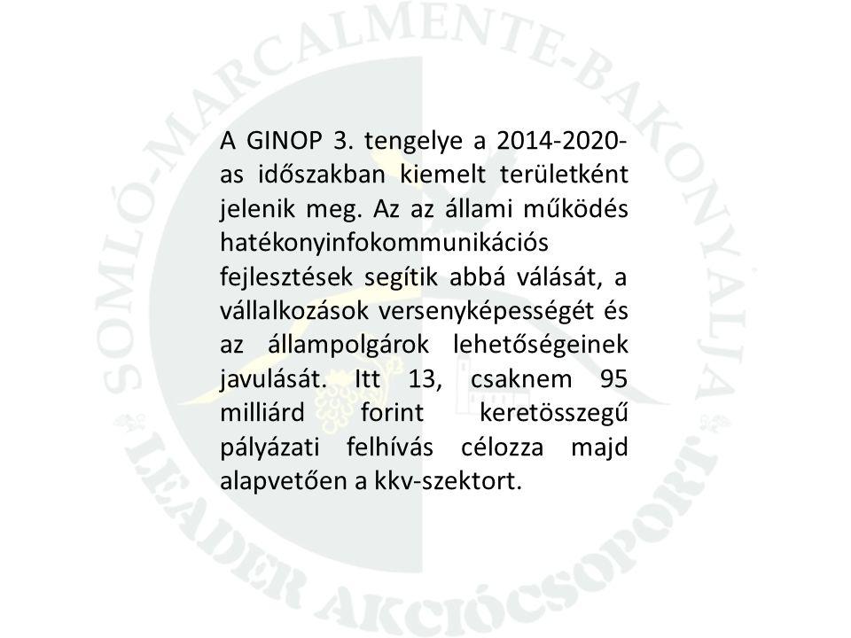 A GINOP 3. tengelye a 2014-2020- as időszakban kiemelt területként jelenik meg. Az az állami működés hatékonyinfokommunikációs fejlesztések segítik ab