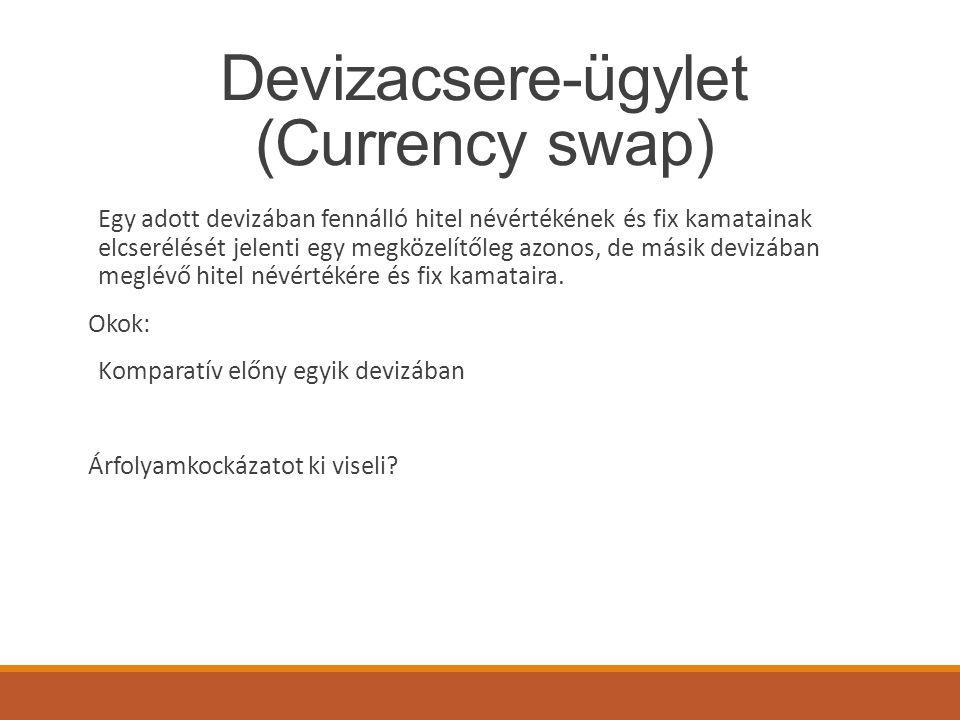 Devizacsere-ügylet (Currency swap) Egy adott devizában fennálló hitel névértékének és fix kamatainak elcserélését jelenti egy megközelítőleg azonos, d