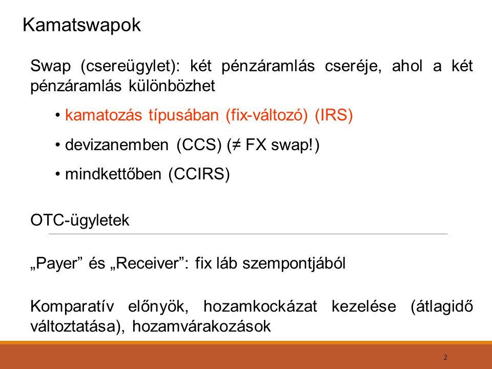 """2 OTC-ügyletek """"Payer"""" és """"Receiver"""": fix láb szempontjából Komparatív előnyök, hozamkockázat kezelése (átlagidő változtatása), hozamvárakozások Kamat"""