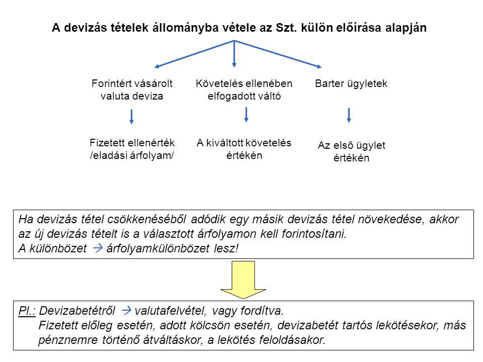 A devizás tételek állományba vétele az Szt. külön előírása alapján Forintért vásárolt valuta deviza Fizetett ellenérték /eladási árfolyam/ Követelés e