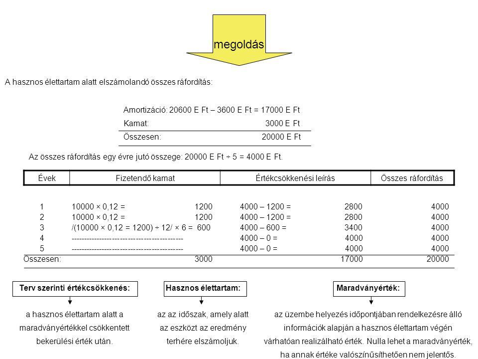 A hasznos élettartam alatt elszámolandó összes ráfordítás: megoldás Amortizáció: 20600 E Ft – 3600 E Ft = 17000 E Ft Kamat: 3000 E Ft Összesen: 20000