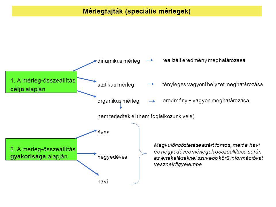 Mérlegfajták (speciális mérlegek) dinamikus mérleg 1. A mérleg-összeállítás célja alapján statikus mérleg organikus mérleg nem terjedtek el (nem fogla